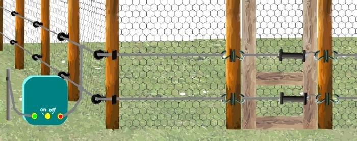 cl ture lectrique pour le poulailler poulailler bio. Black Bedroom Furniture Sets. Home Design Ideas